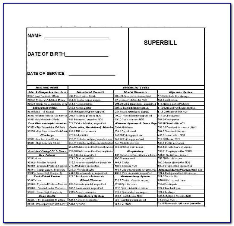 Medical Audit Proposal Template