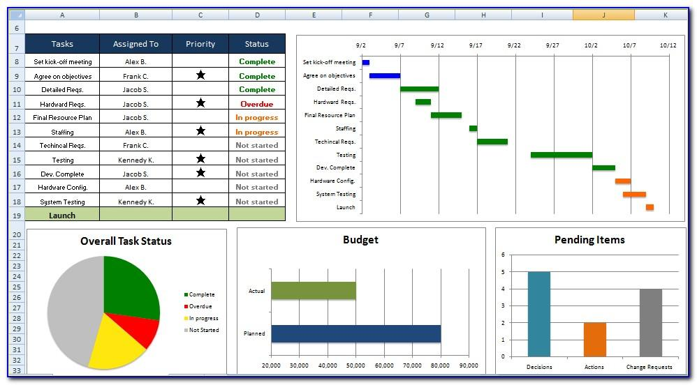 Merchandise Inventory Excel Template