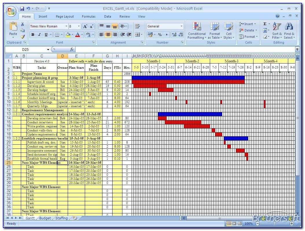 Microsoft Excel 2010 Gantt Chart Template Free Download