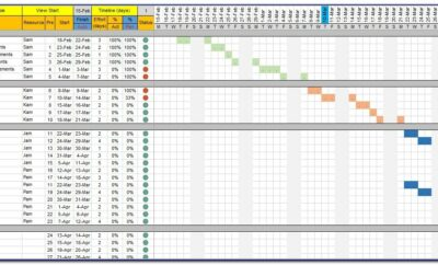 Microsoft Excel Proposal Templates
