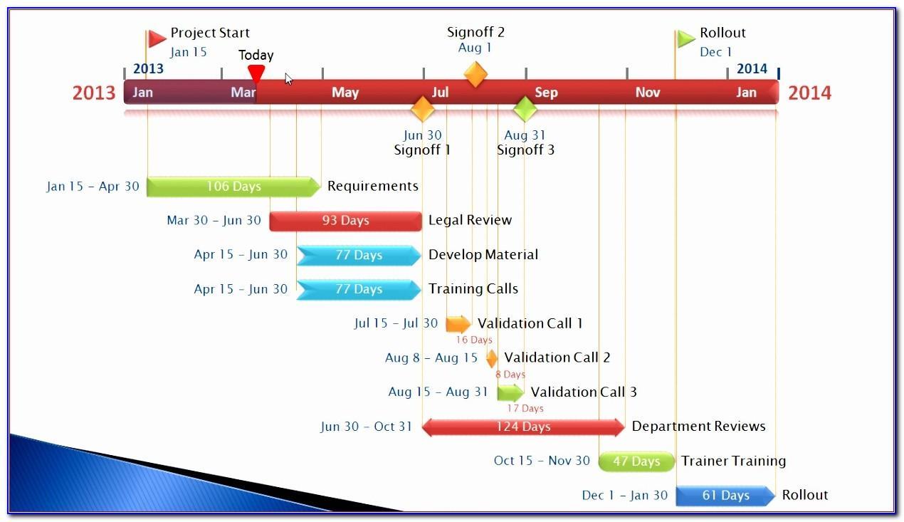 Microsoft Excel Spreadsheet Examples