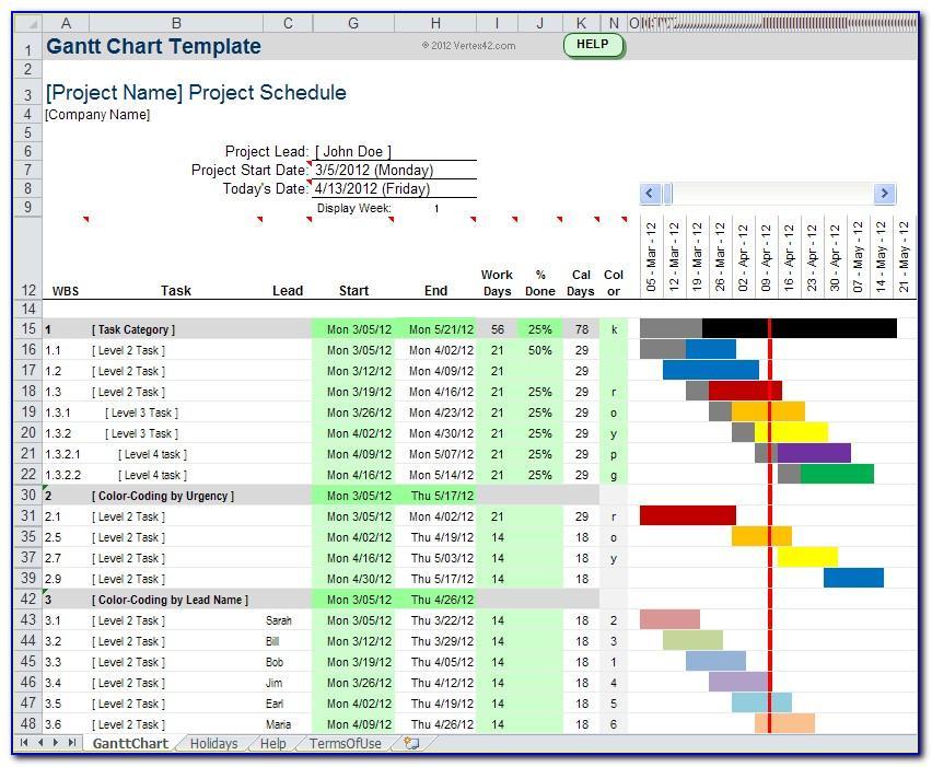 Microsoft Project Agile Example