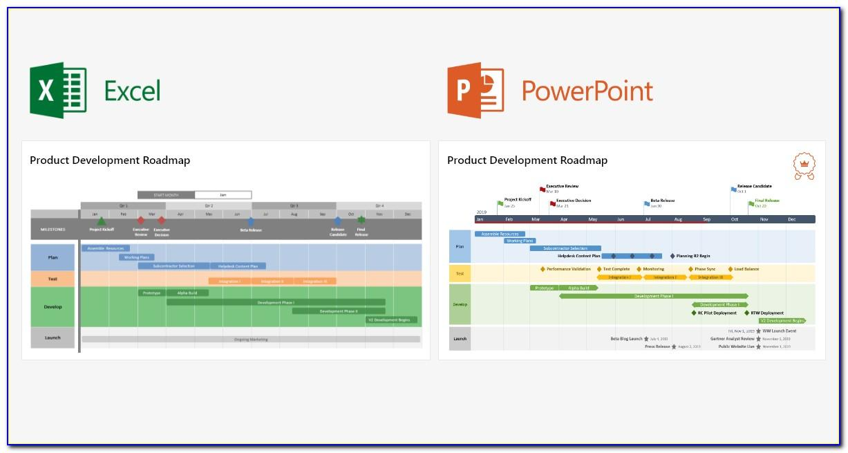 Microsoft Sharepoint Dashboard Templates