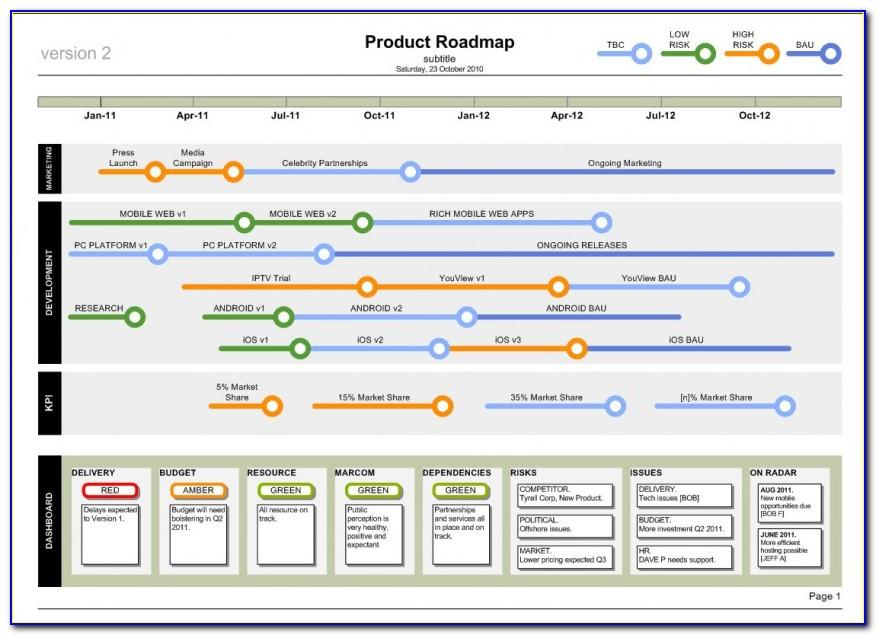 Microsoft Technology Roadmap Template