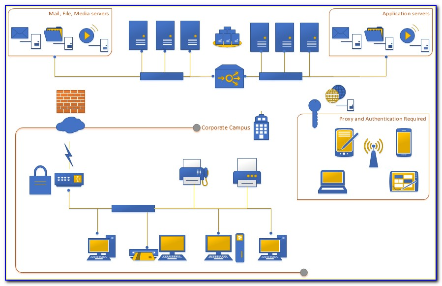 Microsoft Visio 2016 Network Diagram Templates