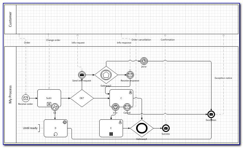 Microsoft Visio Shapes Free Download