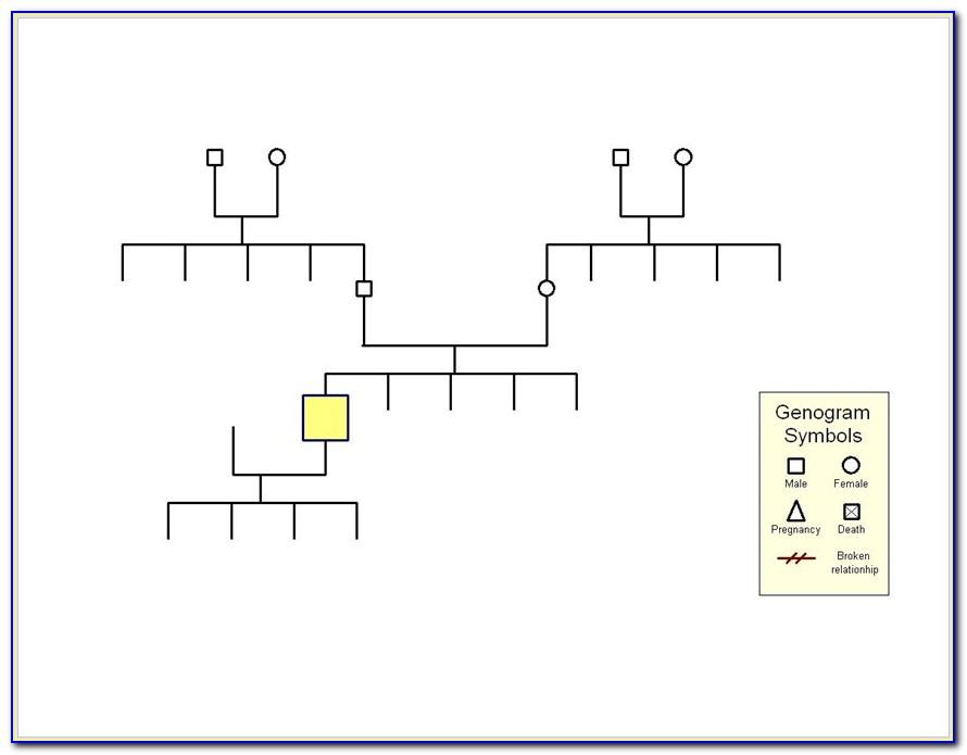 Microsoft Word Template For Genogram
