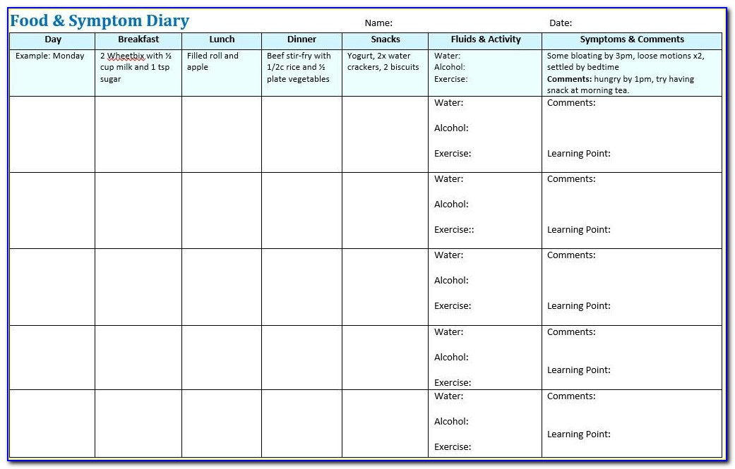 Migraine Food Diary Template