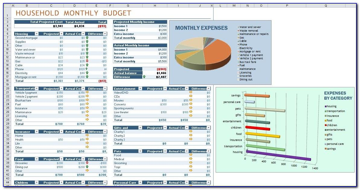 Monthly Budget Templates Free