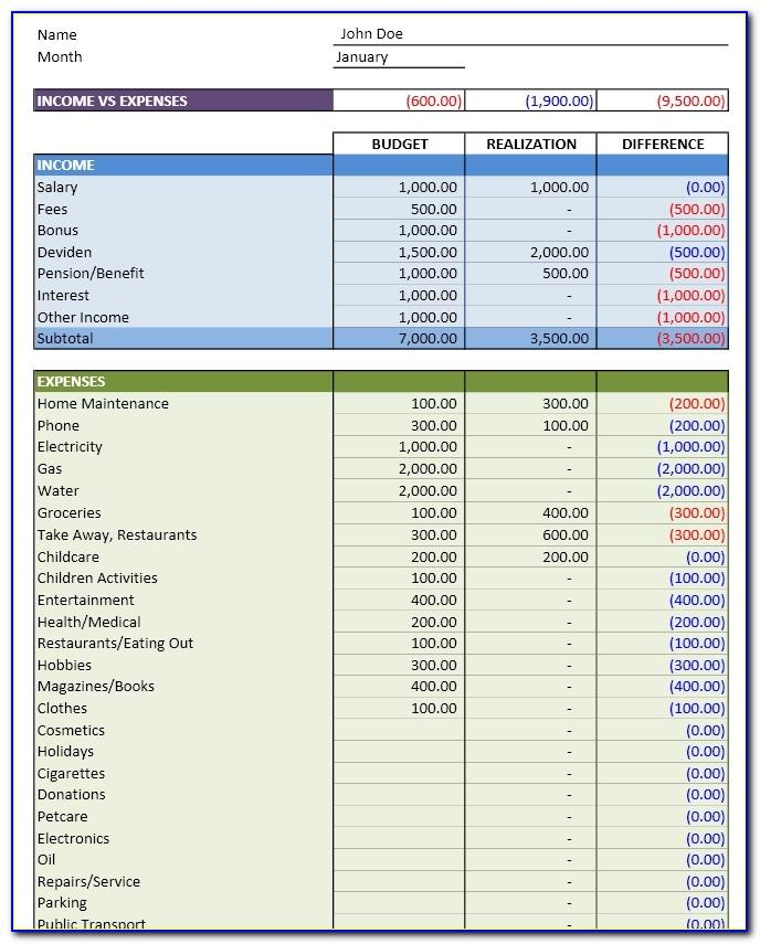 Monthly Budget Templates South Africa
