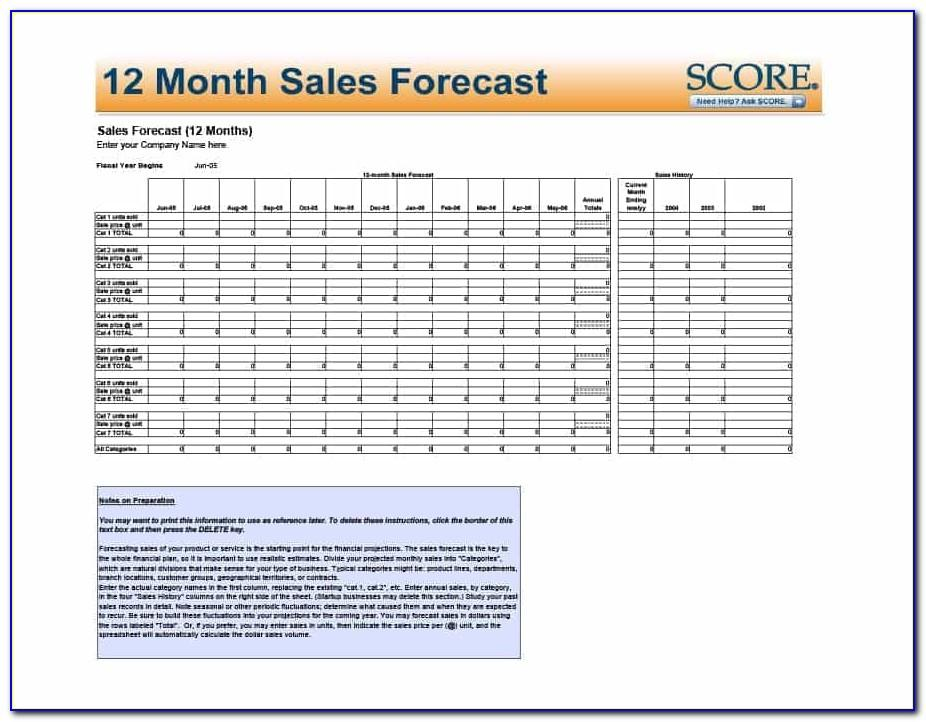 Monthly Sales Forecast Form Template