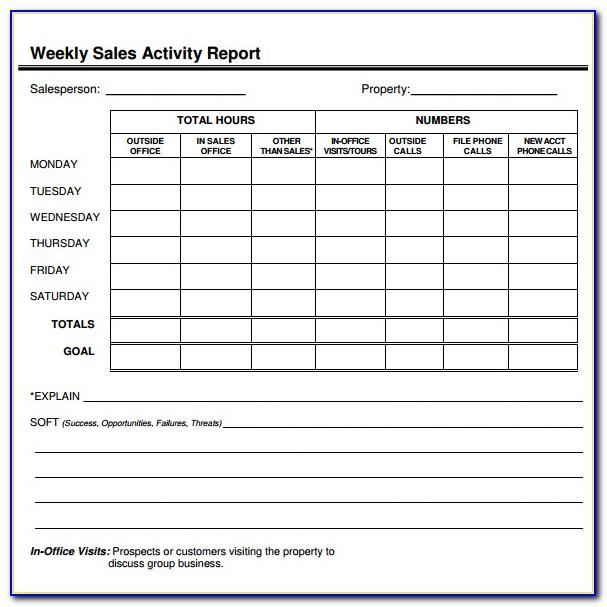 Monthly Sales Reports Templates On Excel