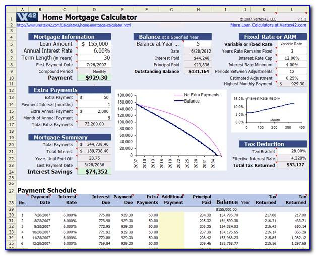 Mortgage Amortization Excel Template Download