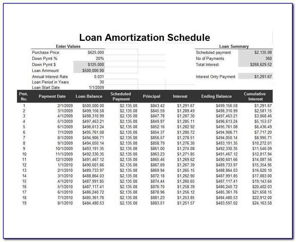 Mortgage Amortization Table Excel Template