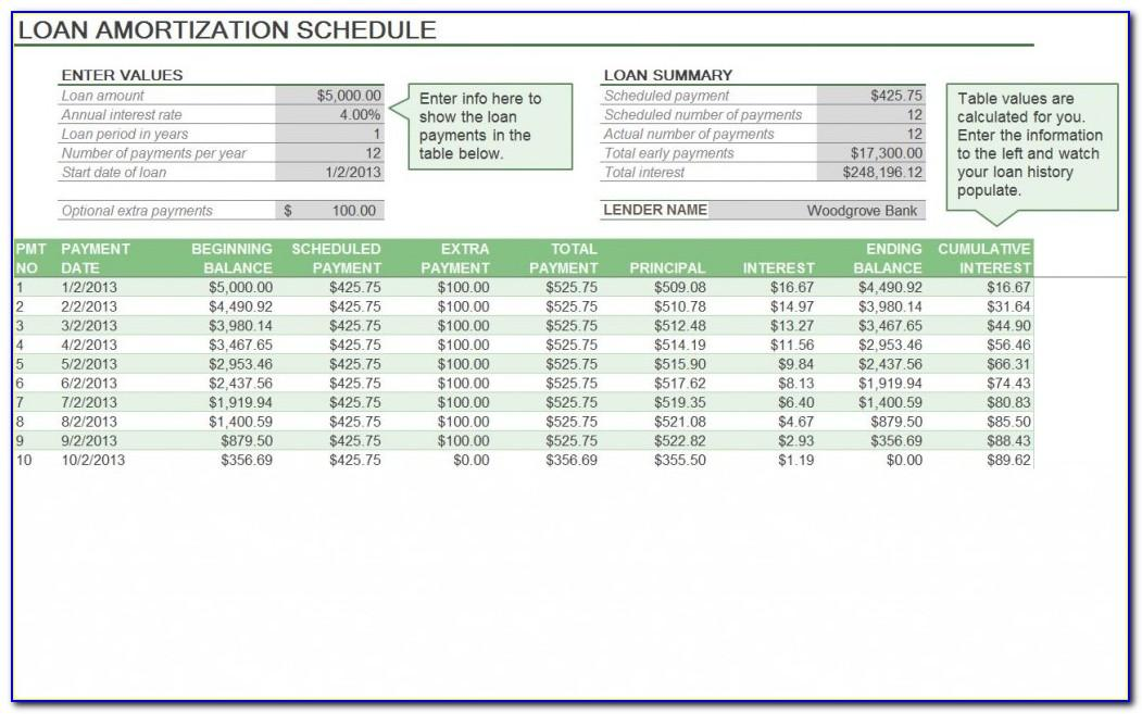 Mortgage Loan Amortization Schedule Excel Template