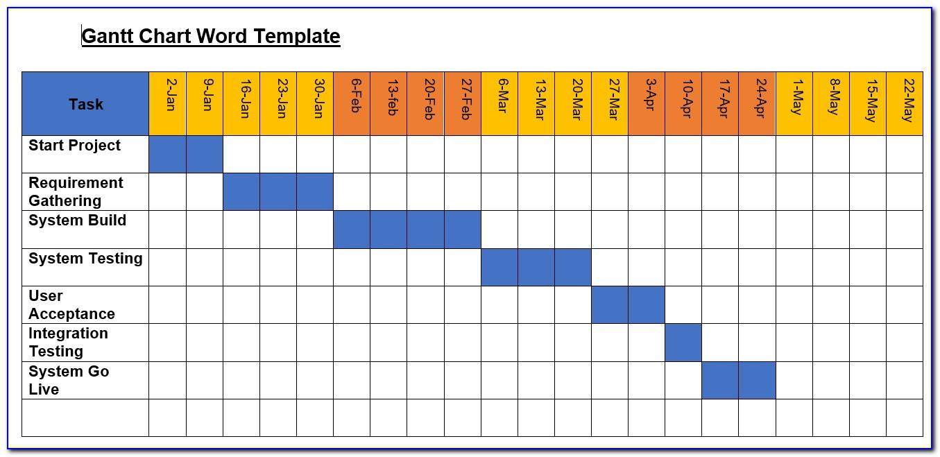 Ms Office Gantt Chart Template
