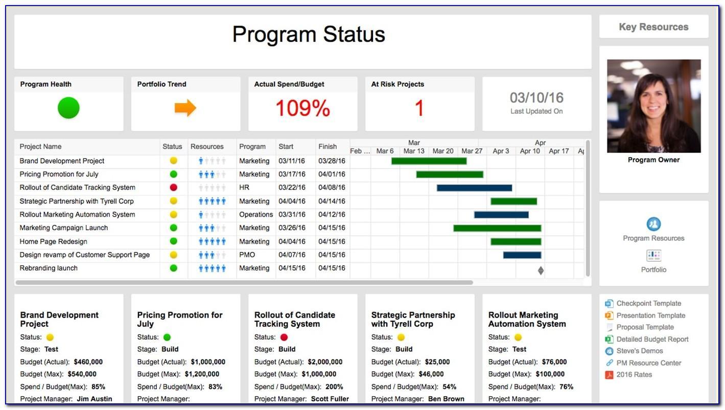 Multi Project Gantt Chart Template