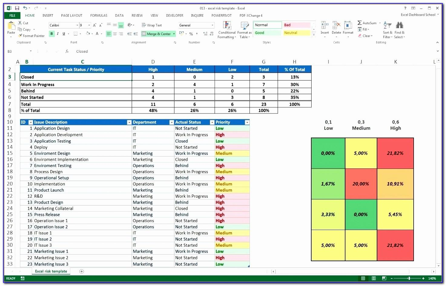 Multiple Project Planning Template Excel