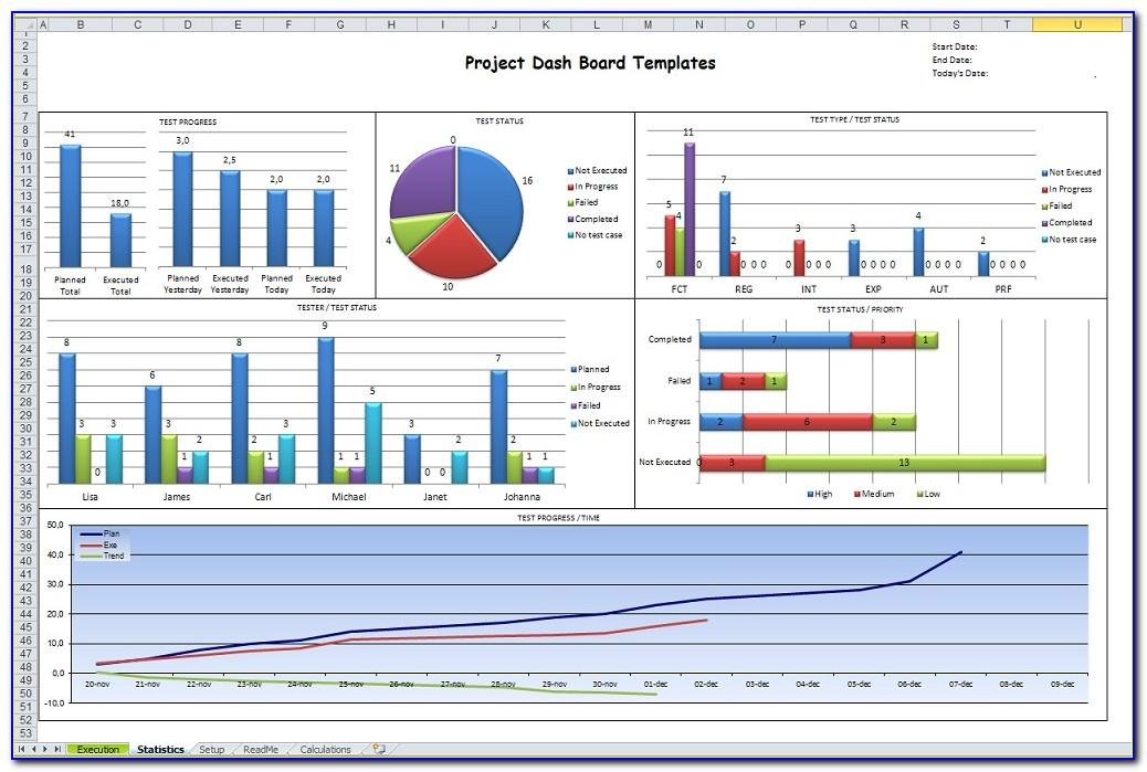 Multiple Project Resource Planning Excel Template