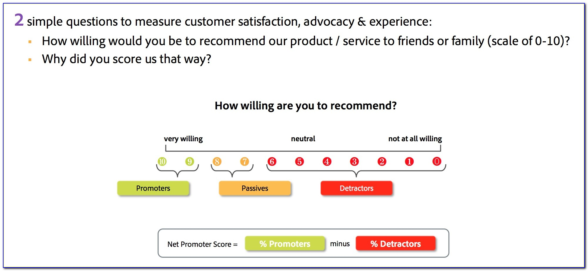 Net Promoter Score Survey Questionnaire