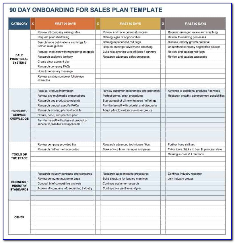 New Hire Onboarding Plan Template