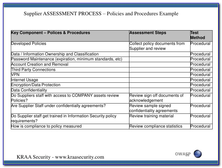 New Vendor Risk Assessment Template