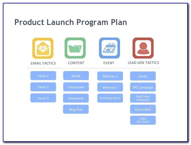 Digital Marketing Launch Plan Template