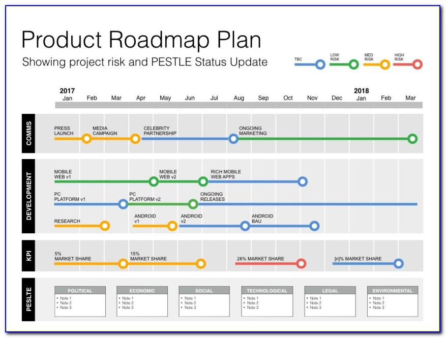 Keynote Roadmap Template Free