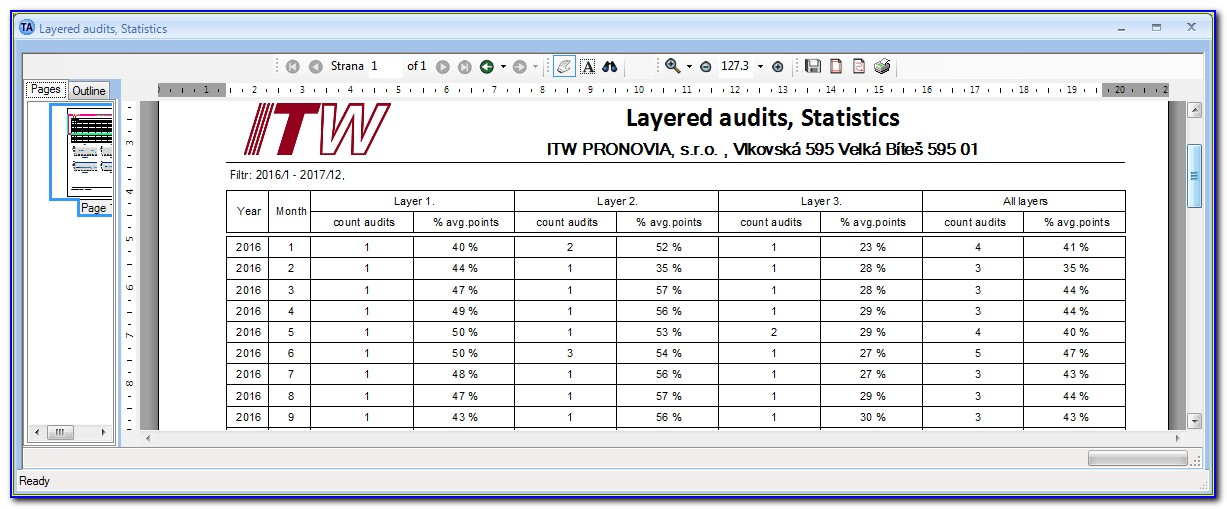 Layered Process Audit Schedule Template