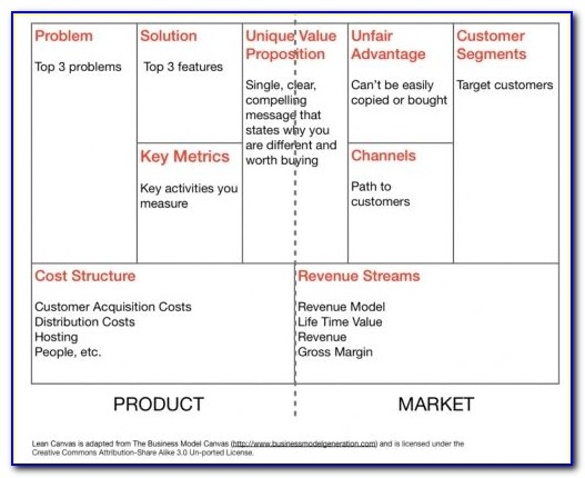 Lean Business Plan Example