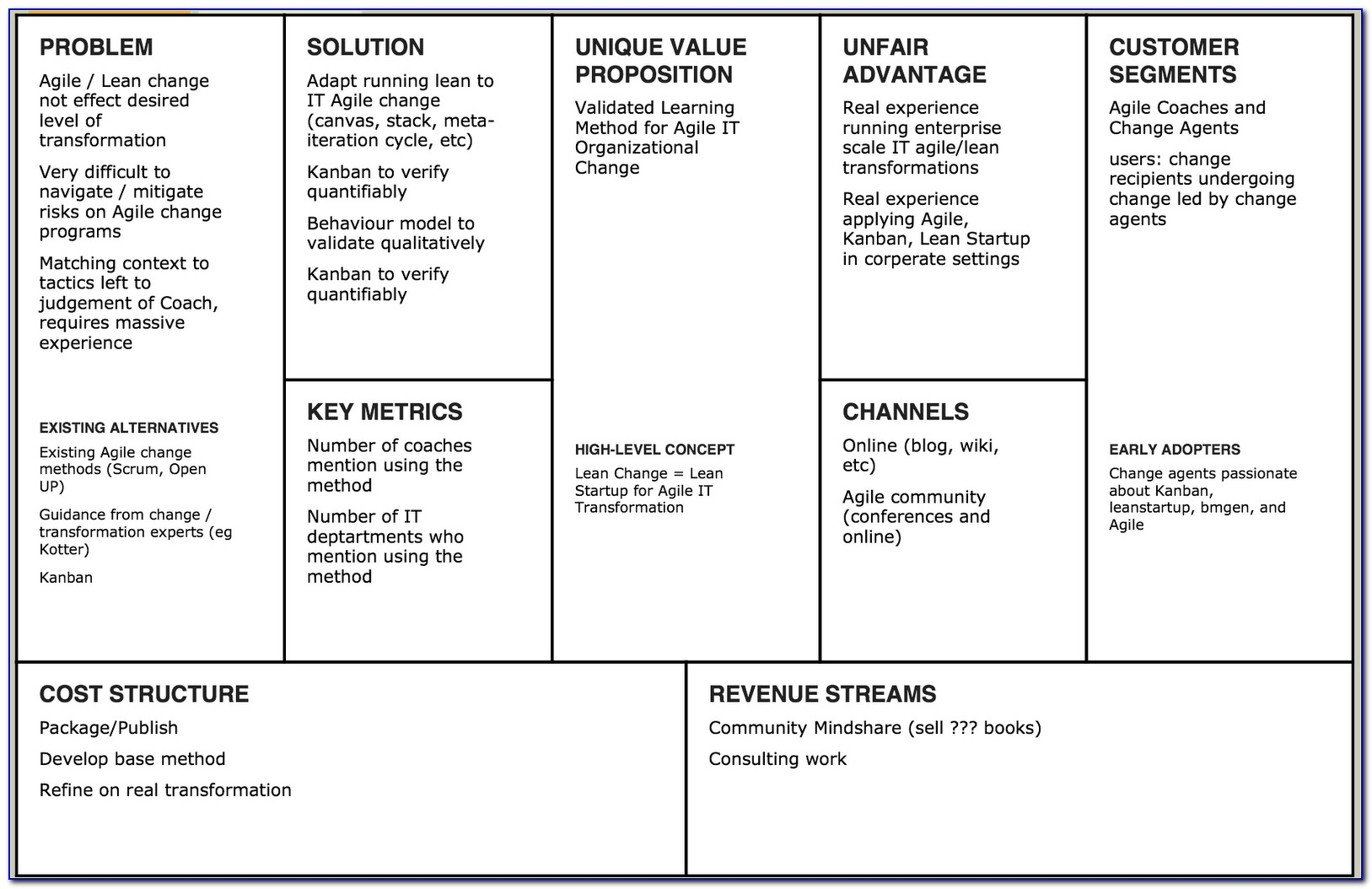 Lean Business Plan Template Download
