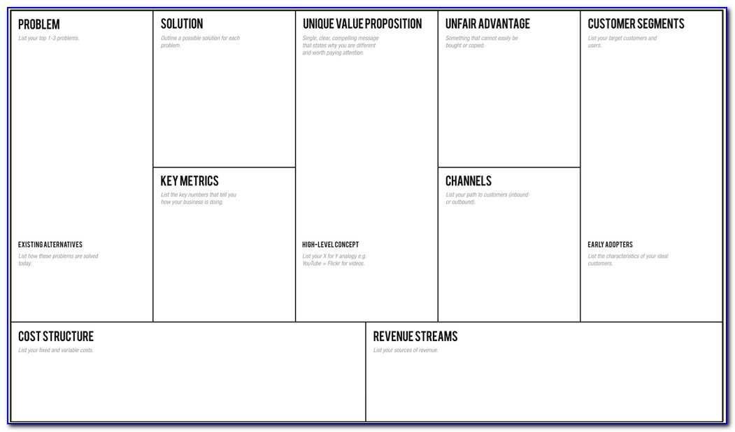 Lean Business Plan Template Free Download