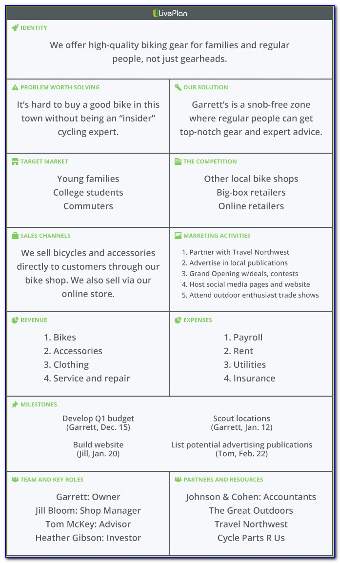 Lean Business Plan Template Word