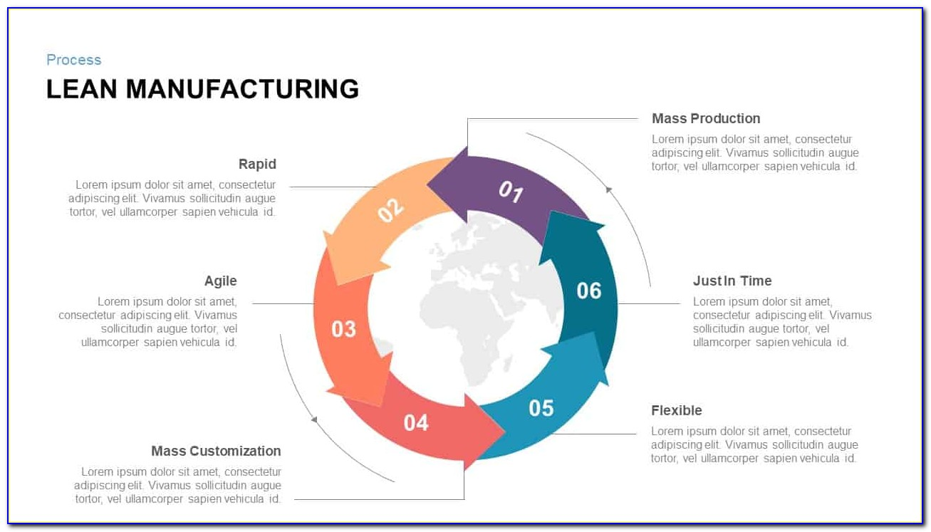 Lean Manufacturing Ppt Template