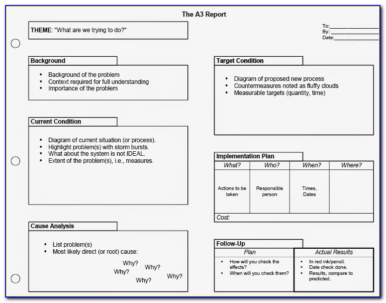 Lean Manufacturing Ppt Templates