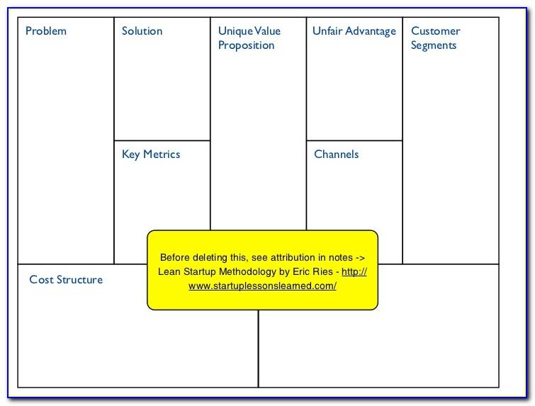 Lean Six Sigma Process Map Template