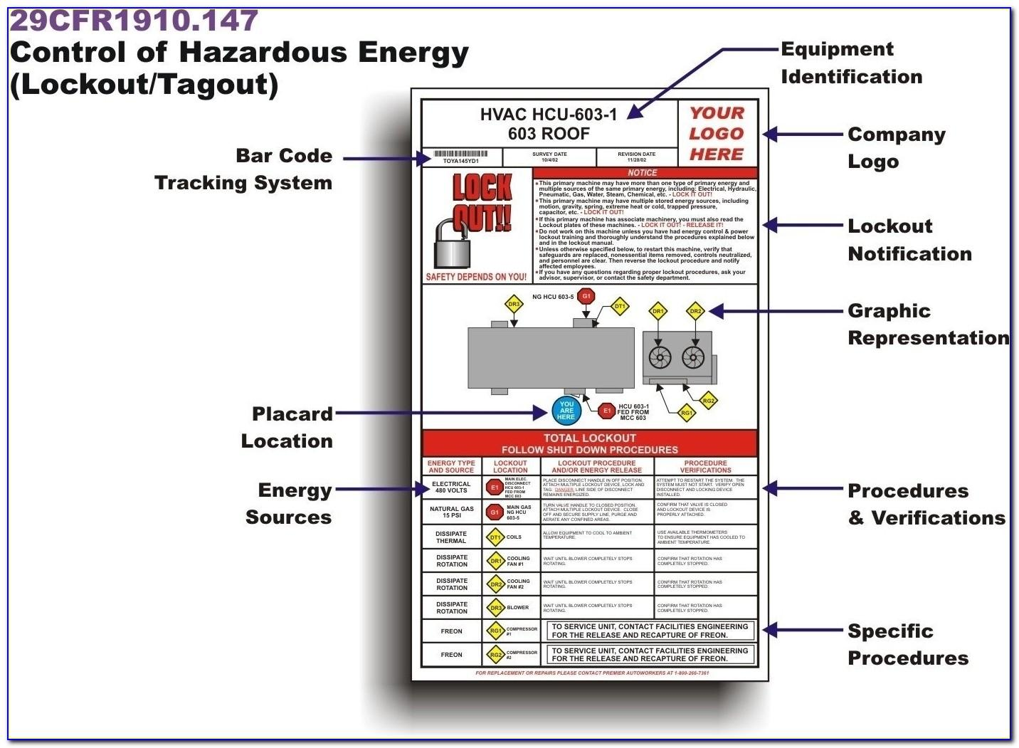 Lockout Tagout Training Template
