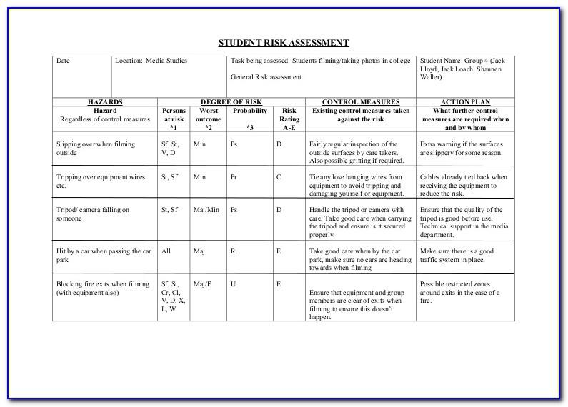 Lone Working Risk Assessment Example Hse