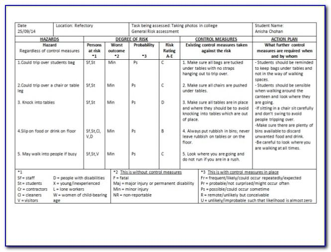 Lone Working Risk Assessment Template Uk