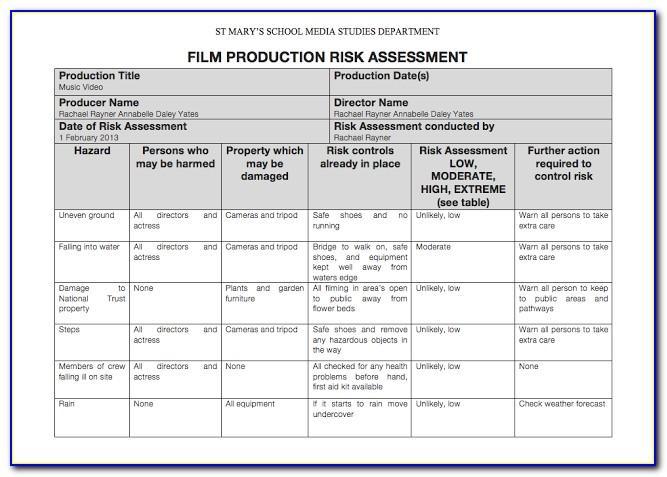 Manufacturing Process Audit Checklist Format