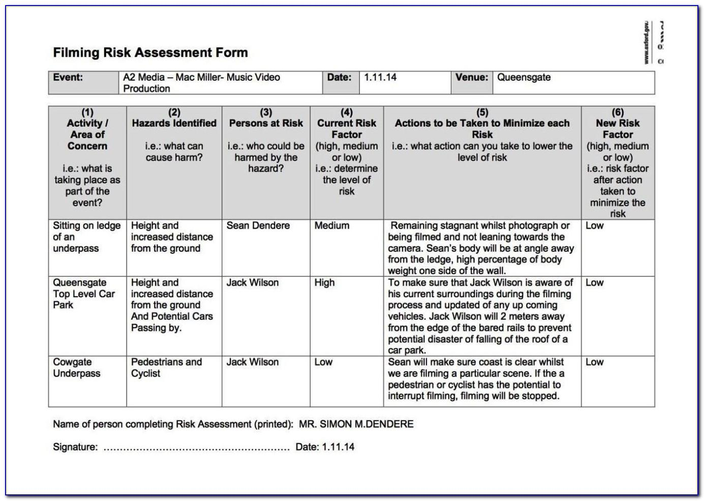 Manufacturing Process Audit Checklist Template