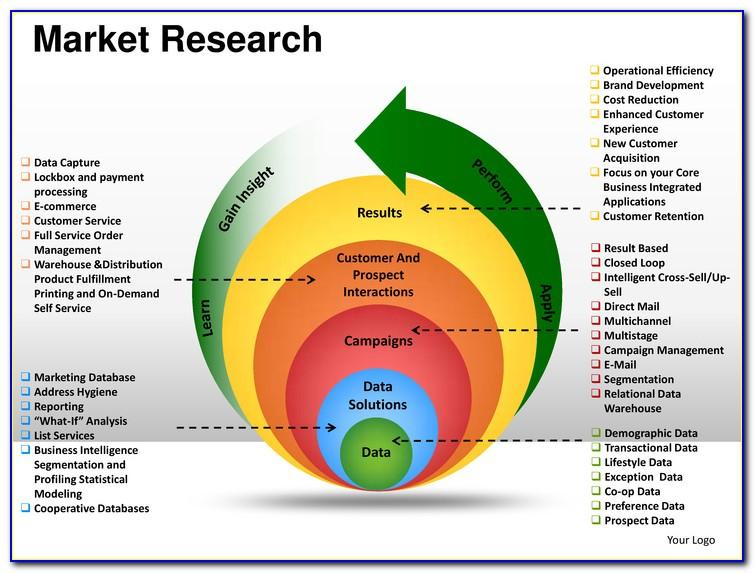 Market Research Ppt Template