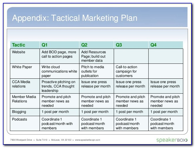 Marketing Campaign Template Xls