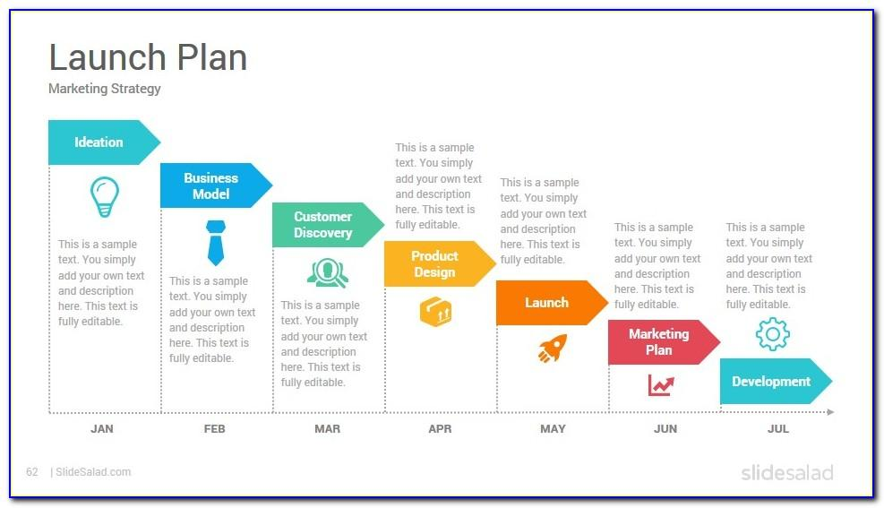 Marketing Launch Plan Template Ppt