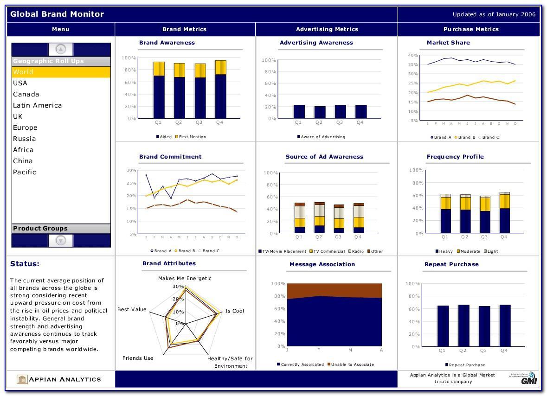 Marketing Metrics Dashboard Template
