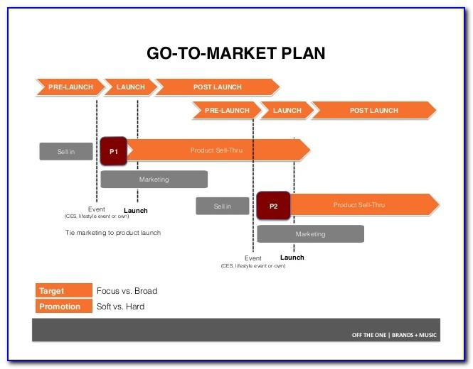 Marketing Product Launch Plan Example