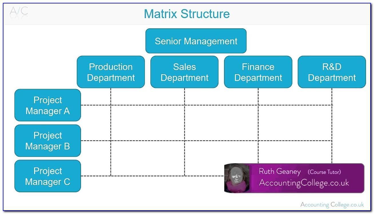 Matrix Organizational Chart Template Powerpoint