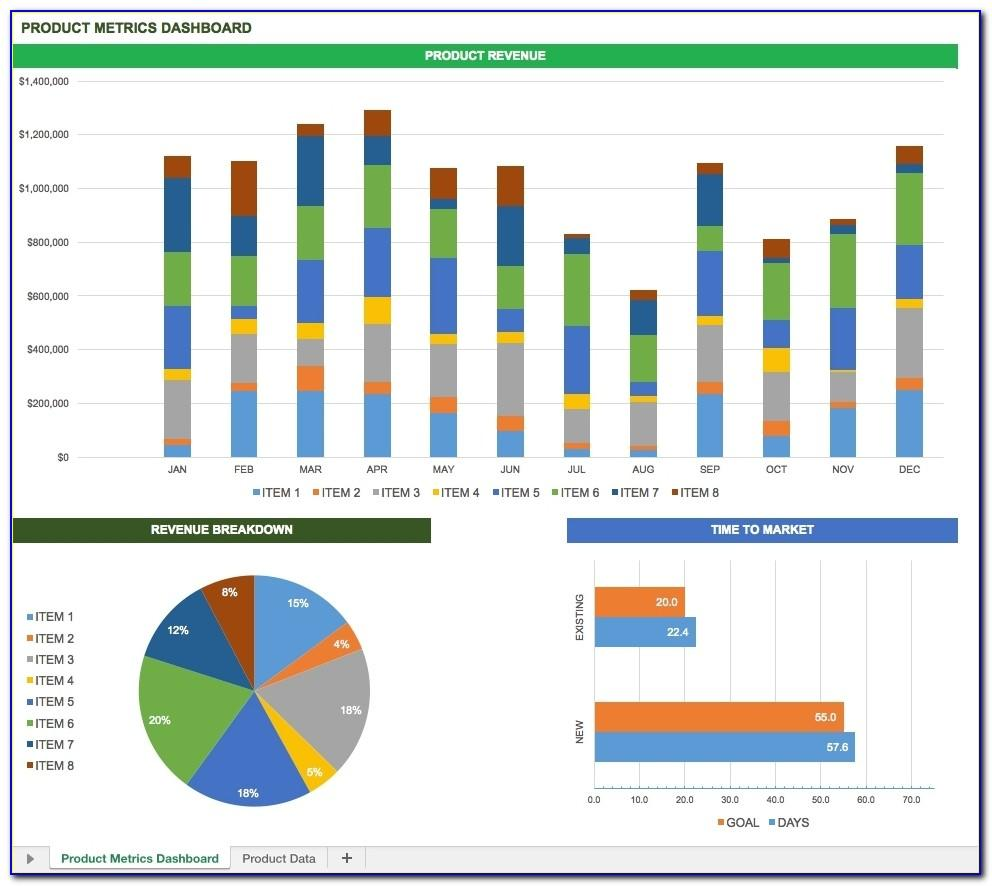 Safety Kpi Dashboard Excel Template Free Download