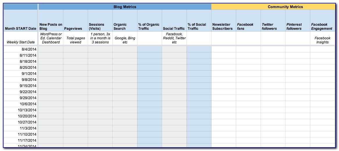Sample Kpi Excel Format