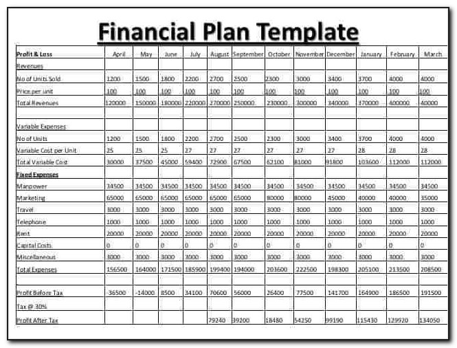 Annual Investment Plan Format Excel